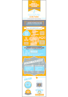 Media cookbook infographic m de