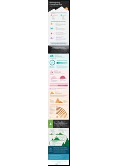 Phase 1 dnb risk infographic design final uk